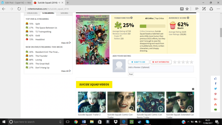 Suicide Squad rotten tomatoes